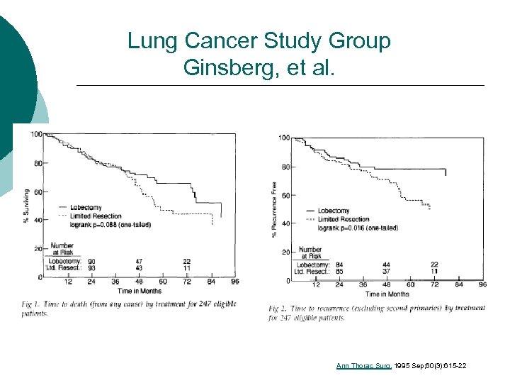 Lung Cancer Study Group Ginsberg, et al. Ann Thorac Surg. 1995 Sep; 60(3): 615