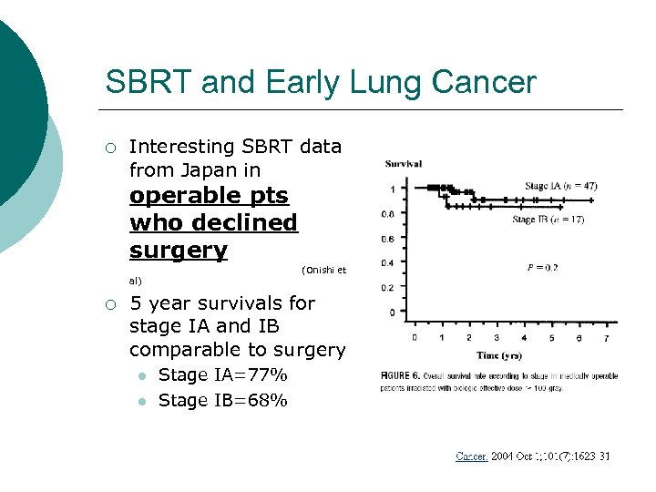 SBRT and Early Lung Cancer ¡ Interesting SBRT data from Japan in operable pts