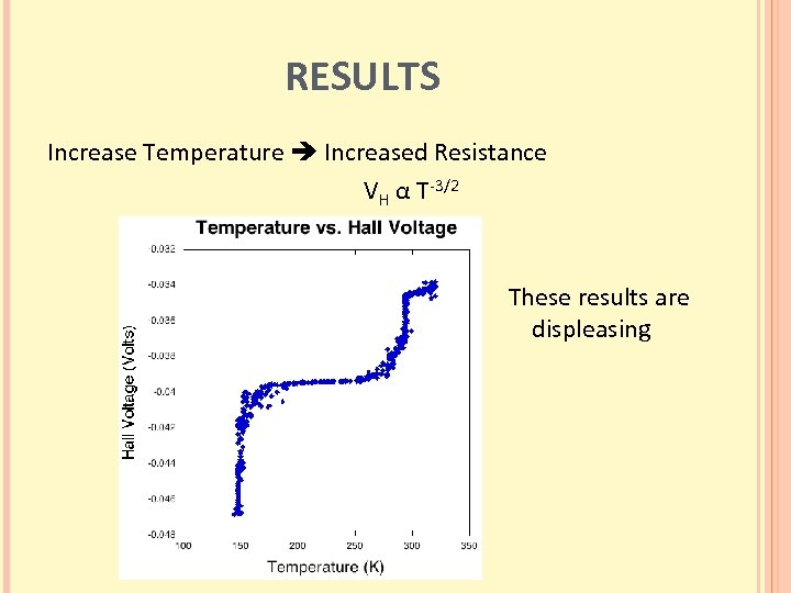 RESULTS Increase Temperature Increased Resistance VH α T-3/2 These results are displeasing