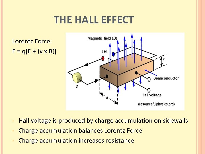 THE HALL EFFECT Lorentz Force: F = q[E + (v x B)] • •