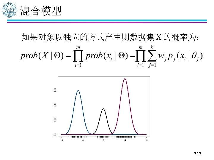混合模型 如果对象以独立的方式产生则数据集X的概率为: 111