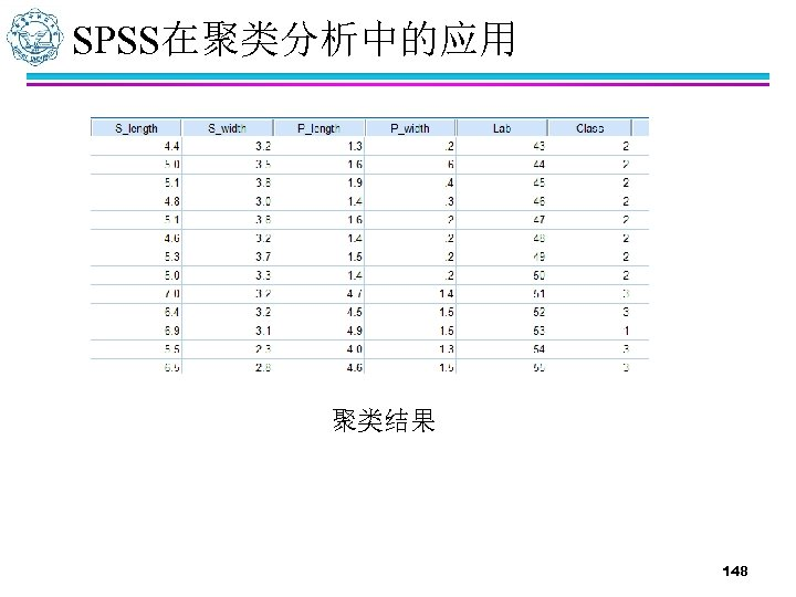 SPSS在聚类分析中的应用 聚类结果 148