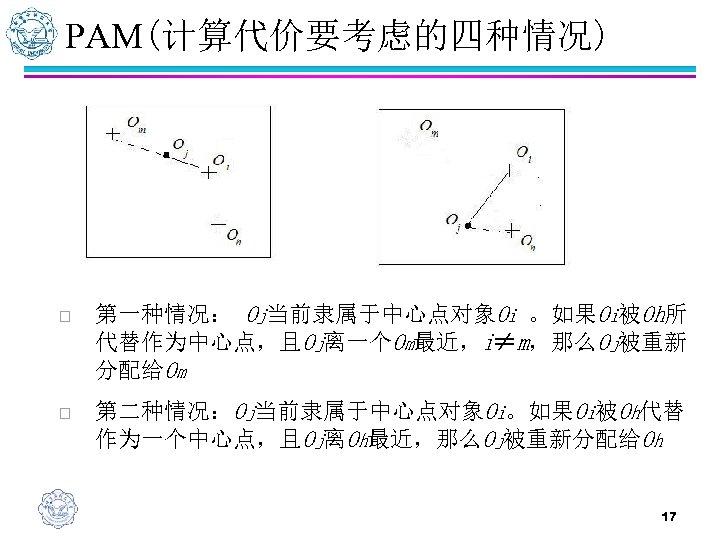 PAM(计算代价要考虑的四种情况) o 第一种情况: Oj当前隶属于中心点对象Oi 。如果Oi被Oh所 代替作为中心点,且Oj离一个Om最近,i≠m,那么Oj被重新 分配给Om o 第二种情况:Oj当前隶属于中心点对象Oi。如果Oi被Oh代替 作为一个中心点,且Oj离Oh最近,那么Oj被重新分配给Oh 17