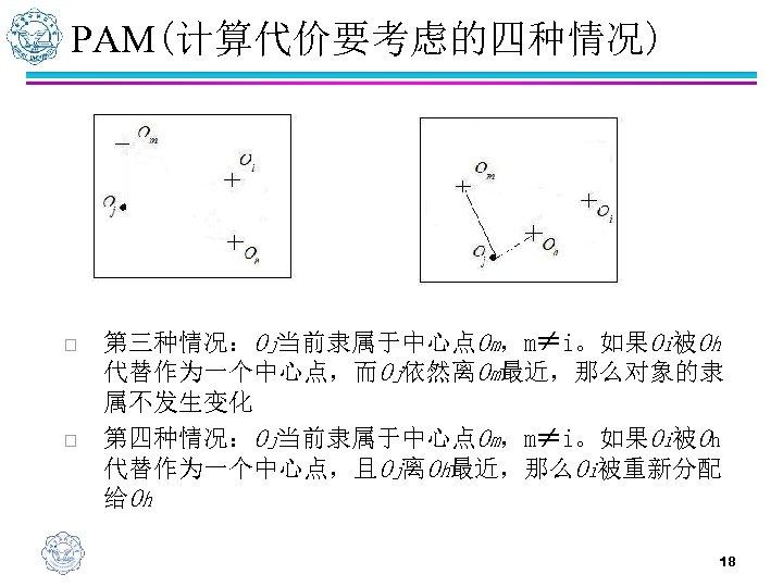 PAM(计算代价要考虑的四种情况) o o 第三种情况:Oj当前隶属于中心点Om,m≠i。如果Oi被Oh 代替作为一个中心点,而Oj依然离Om最近,那么对象的隶 属不发生变化 第四种情况:Oj当前隶属于中心点Om,m≠i。如果Oi被Oh 代替作为一个中心点,且Oj离Oh最近,那么Oi被重新分配 给Oh 18