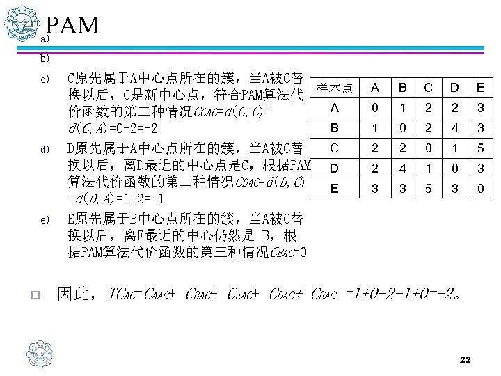 PAM a) b) c) d) e) o C原先属于A中心点所在的簇,当A被C替 换以后,C是新中心点,符合PAM算法代 样本点 A 价函数的第二种情况CCAC=d(C, C)B d(C,