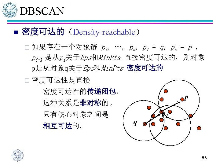 DBSCAN n 密度可达的(Density-reachable) p 1, …, pn, p 1 = q, pn = p