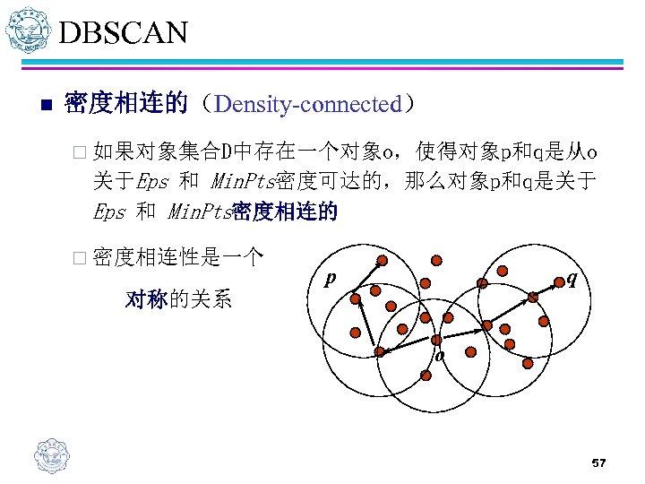 DBSCAN n 密度相连的(Density-connected) ¨ 如果对象集合D中存在一个对象o,使得对象p和q是从o 关于Eps 和 Min. Pts密度可达的,那么对象p和q是关于 Eps 和 Min. Pts密度相连的 ¨