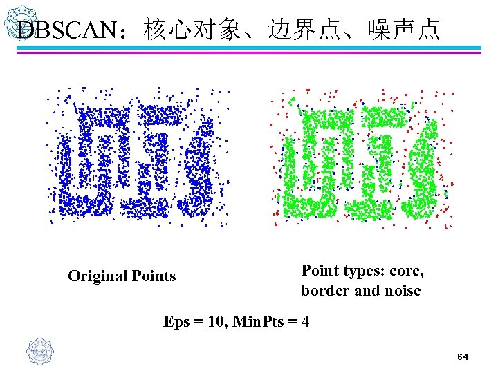 DBSCAN:核心对象、边界点、噪声点 Original Points Point types: core, border and noise Eps = 10, Min. Pts