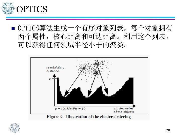 OPTICS n OPTICS算法生成一个有序对象列表,每个对象拥有 两个属性,核心距离和可达距离。利用这个列表, 可以获得任何领域半径小于的聚类。 70