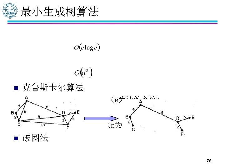 最小生成树算法 n 克鲁斯卡尔算法 ¨ 时间复杂度: n 普里姆算法 ¨ 时间复杂度: n (e为边的个数) (n为结点个数) 破圈法 76