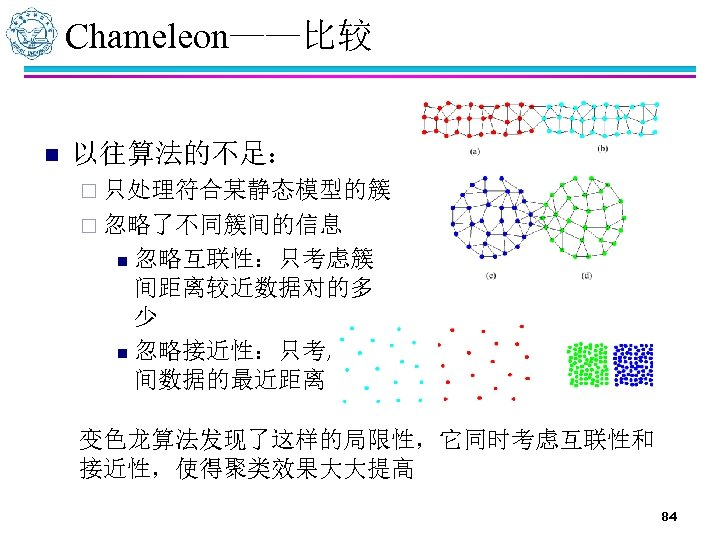 Chameleon——比较 n 以往算法的不足: ¨ 只处理符合某静态模型的簇 ¨ 忽略了不同簇间的信息 忽略互联性:只考虑簇 间距离较近数据对的多 少 n 忽略接近性:只考虑簇 间数据的最近距离 n