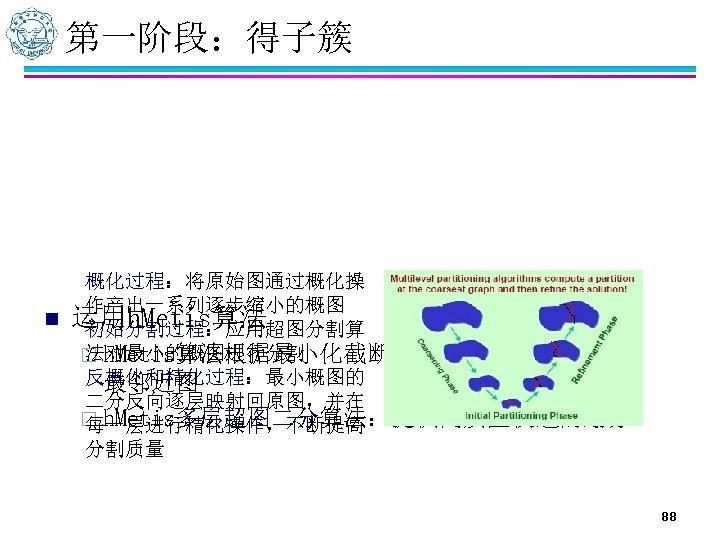 第一阶段:得子簇 概化过程:将原始图通过概化操 作产出一系列逐步缩小的概图 n 运用h. Metis算法 初始分割过程:应用超图分割算 法对最小的概图进行分割 ¨ h. Metis算法根据最小化截断的边的权重和来分割K反概化和精化过程:最小概图的 最邻近图 二分反向逐层映射回原图,并在 ¨