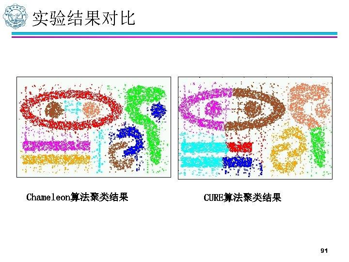 实验结果对比 Chameleon算法聚类结果 CURE算法聚类结果 91