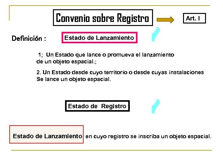 Convenio sobre Registro Definición : Art. I Estado de Lanzamiento 1; Un Estado que