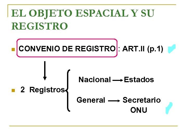 EL OBJETO ESPACIAL Y SU REGISTRO n CONVENIO DE REGISTRO : ART. II (p.