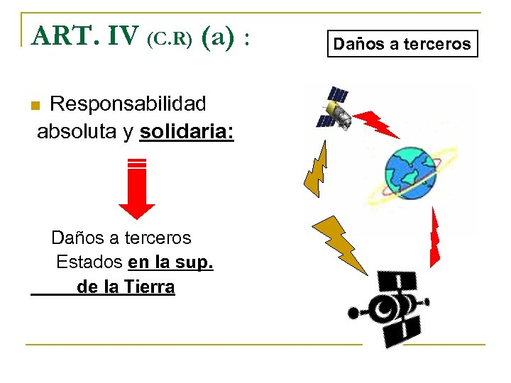 ART. IV (C. R) (a) : Responsabilidad absoluta y solidaria: n Daños a terceros