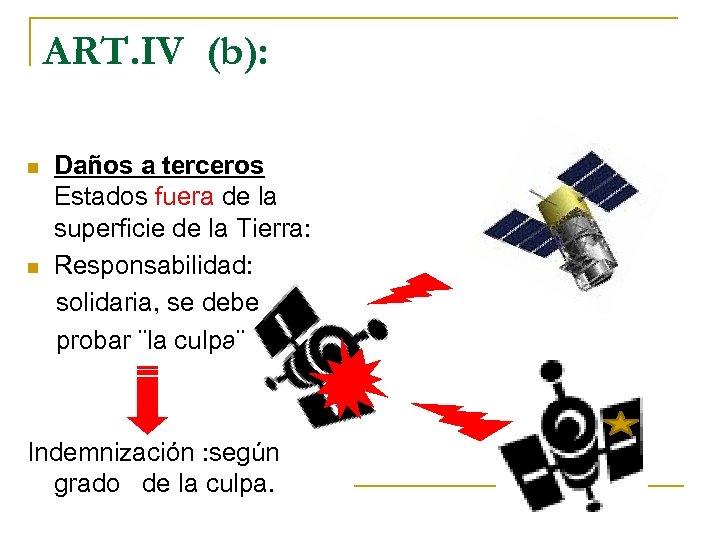 ART. IV (b): Daños a terceros Estados fuera de la superficie de la Tierra: