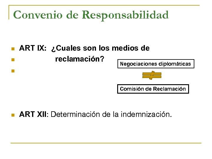 Convenio de Responsabilidad n n n ART IX: ¿Cuales son los medios de reclamación?
