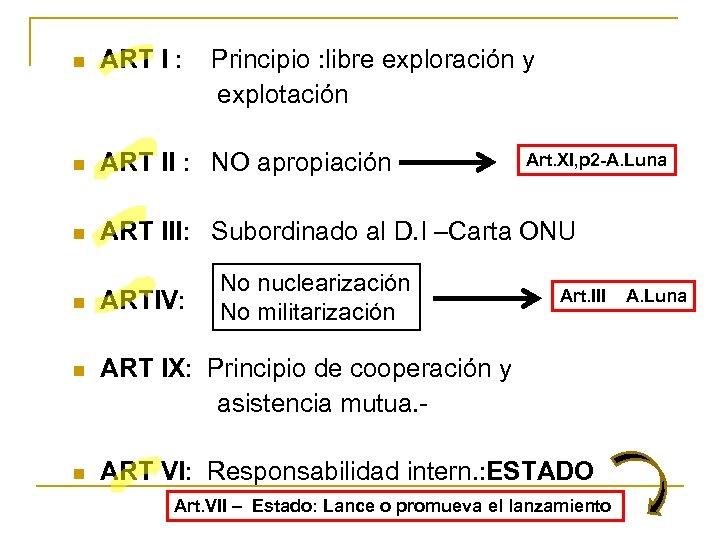 ART I : Principio : libre exploración y explotación n n ART II :