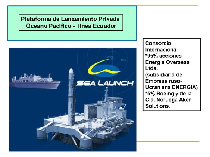Plataforma de Lanzamiento Privada P Oceano Pacifico - linea Ecuador Consorcio Internacional *95% acciones