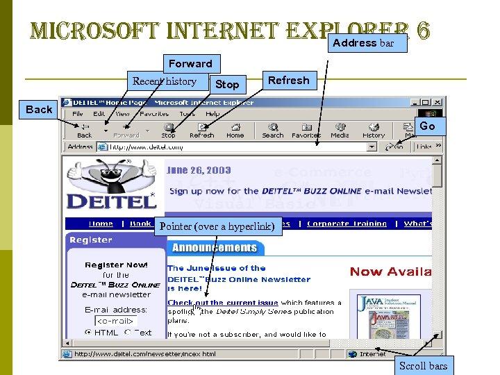 microsoft internet explorer 6 Address bar Forward Recent history Stop Refresh Back Go Pointer