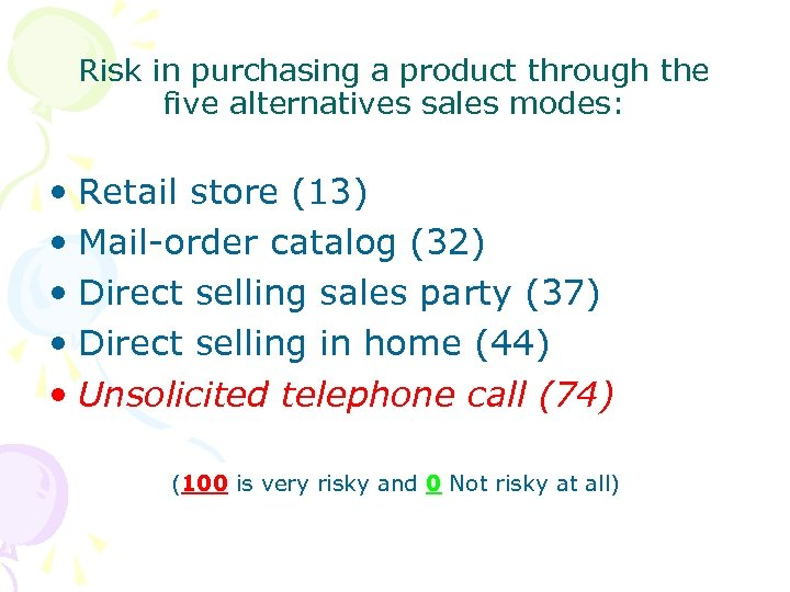 Risk in purchasing a product through the five alternatives sales modes: • Retail store