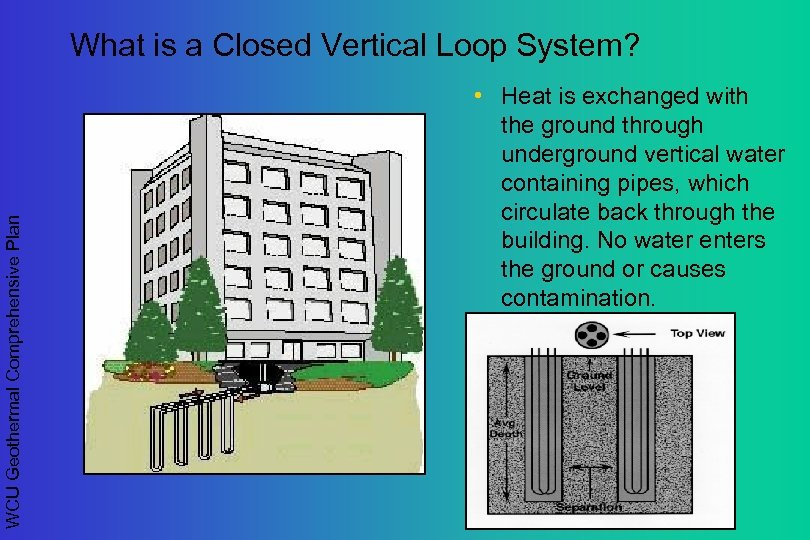 WCU Geothermal Comprehensive Plan What is a Closed Vertical Loop System? • Heat is