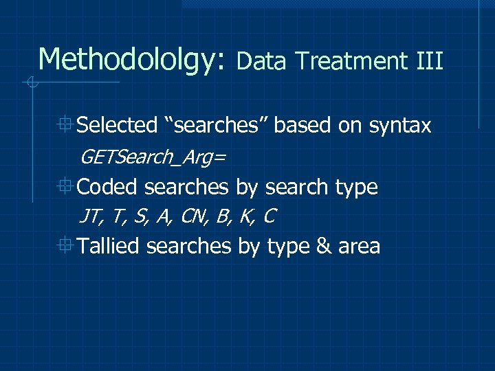 """Methodololgy: Data Treatment III °Selected """"searches"""" based on syntax GETSearch_Arg= °Coded searches by search"""