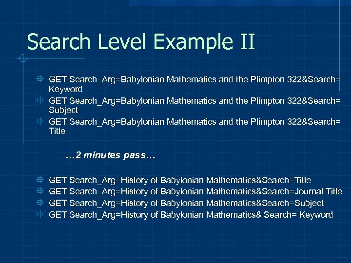 Search Level Example II ° GET Search_Arg=Babylonian Mathematics and the Plimpton 322&Search= Keyword °