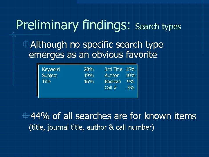 Preliminary findings: Search types °Although no specific search type emerges as an obvious favorite
