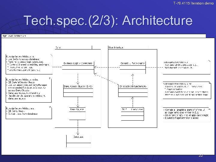 T-76. 4115 Iteration demo Tech. spec. (2/3): Architecture 22