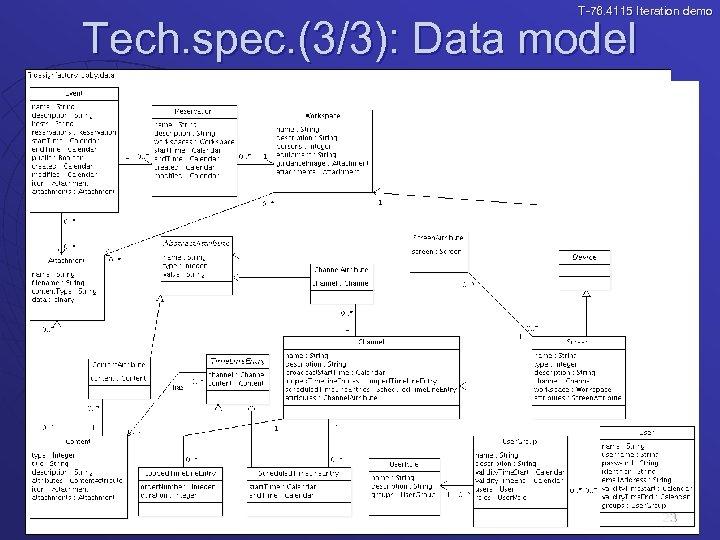 T-76. 4115 Iteration demo Tech. spec. (3/3): Data model 23