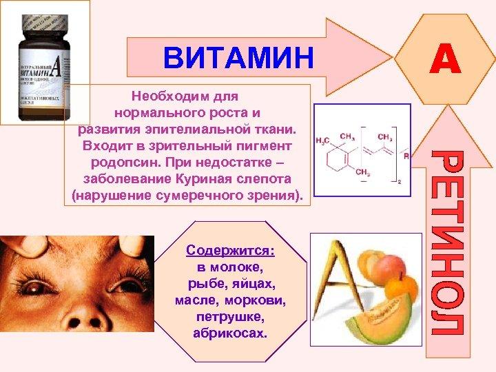 ВИТАМИН Необходим для нормального роста и развития эпителиальной ткани. Входит в зрительный пигмент родопсин.