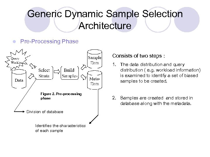 Generic Dynamic Sample Selection Architecture l Pre-Processing Phase Consists of two steps : 1.