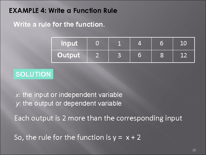 EXAMPLE 4: Write a Function Rule Write a rule for the function. Input 0