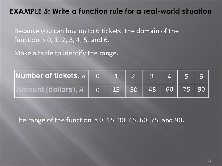 EXAMPLE 5: Write a function rule for a real-world situation Because you can buy