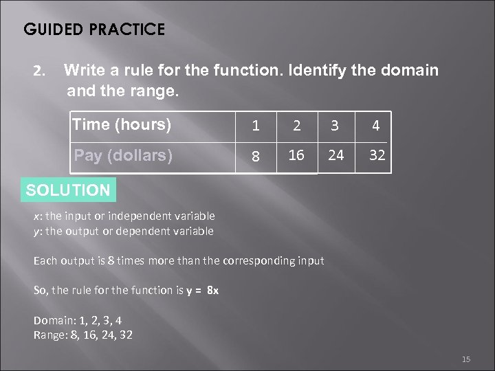 GUIDED PRACTICE 2. Write a rule for the function. Identify the domain and the