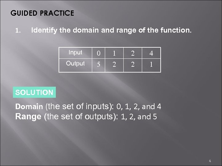 GUIDED PRACTICE 1. Identify the domain and range of the function. Input Output 0