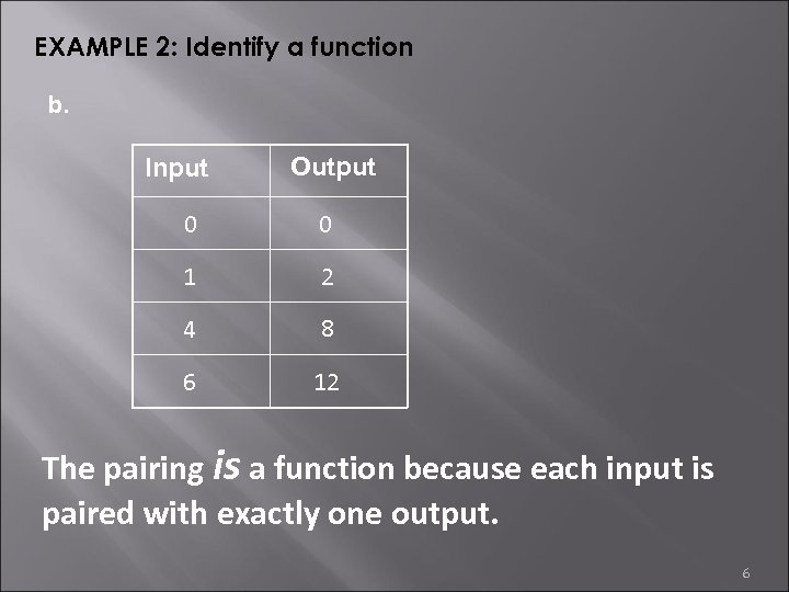 EXAMPLE 2: Identify a function b. Input Output 0 0 1 2 4 8