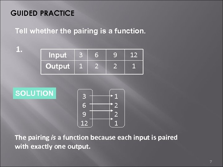GUIDED PRACTICE Tell whether the pairing is a function. 1. Input Output SOLUTION 3