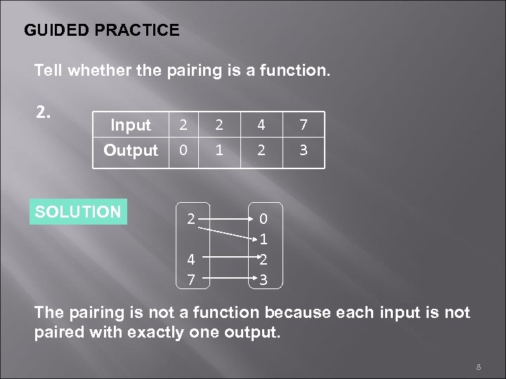 GUIDED PRACTICE Tell whether the pairing is a function. 2. Input Output SOLUTION 2