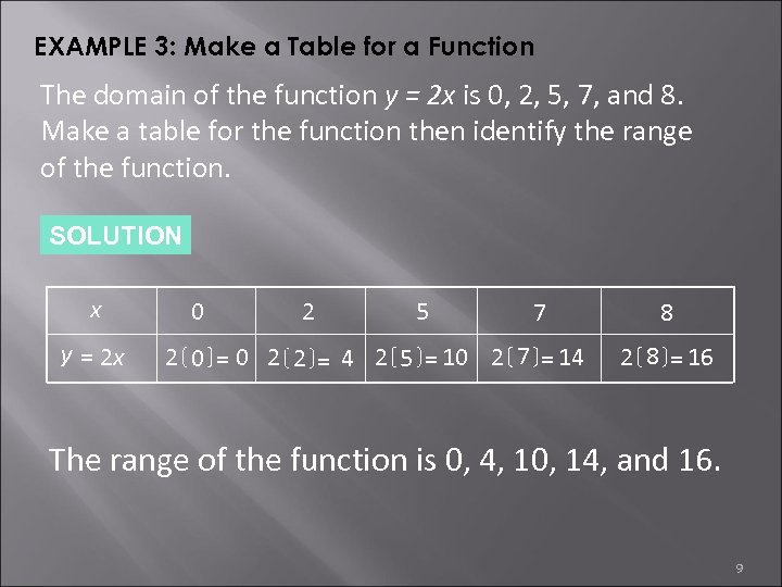 EXAMPLE 3: Make a Table for a Function The domain of the function y