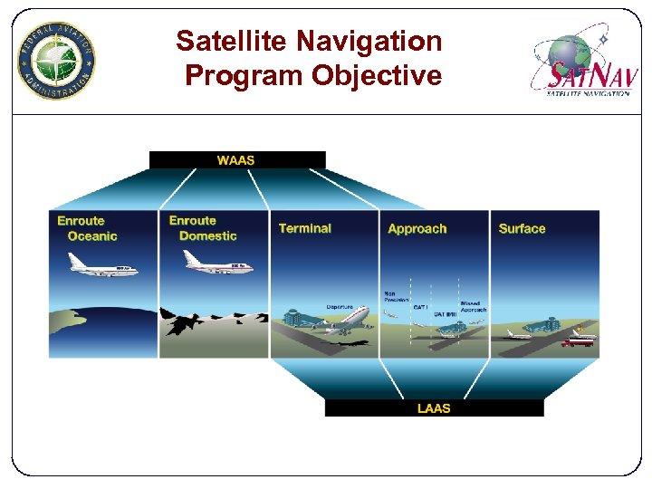 Satellite Navigation Program Objective
