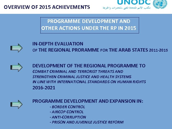 OVERVIEW OF 2015 ACHIEVEMENTS PROGRAMME DEVELOPMENT AND OTHER ACTIONS UNDER THE RP IN 2015