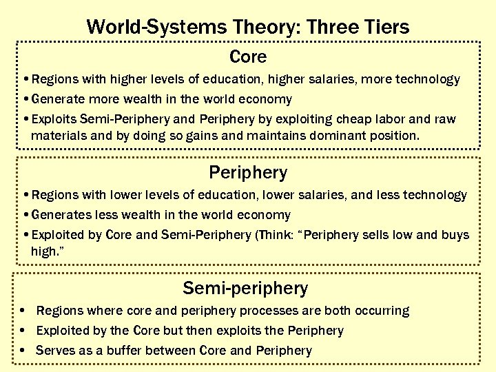 World-Systems Theory: Three Tiers Core • Regions with higher levels of education, higher salaries,