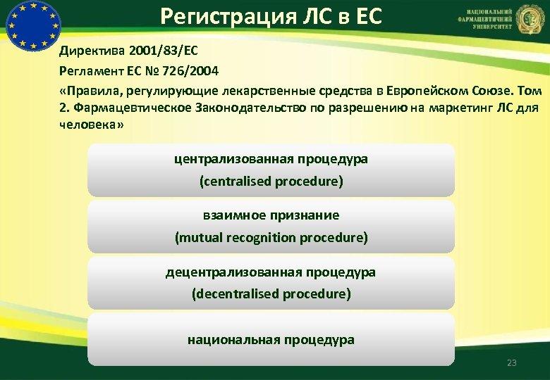 Регистрация ЛС в ЕС Директива 2001/83/ЕС Регламент ЕС № 726/2004 «Правила, регулирующие лекарственные средства