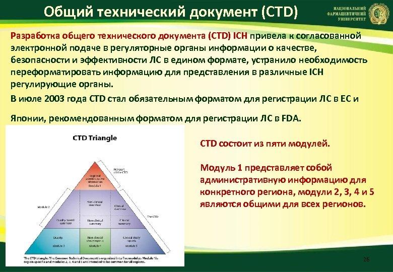 Общий технический документ (СТD) Разработка общего технического документа (СТD) ICH привела к согласованной электронной