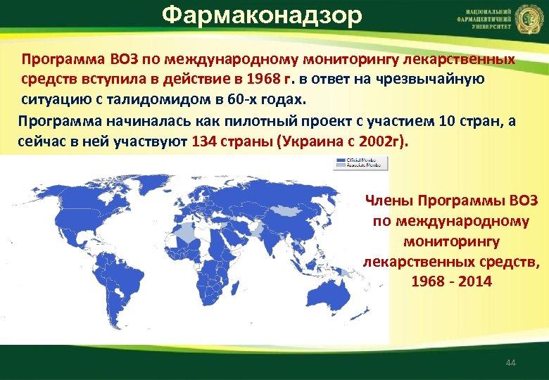 Фармаконадзор Программа ВОЗ по международному мониторингу лекарственных средств вступила в действие в 1968 г.