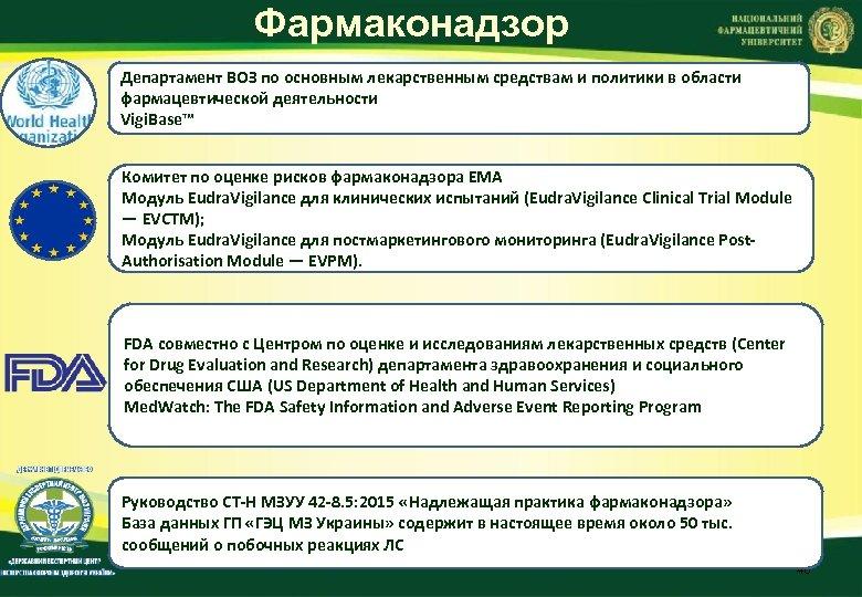 Фармаконадзор Департамент ВОЗ по основным лекарственным средствам и политики в области фармацевтической деятельности Vigi.