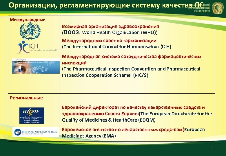 Организации, регламентирующие систему качества ЛС Международные Всемирная организация здравоохранения (ВООЗ, World Health Organization (WHO))